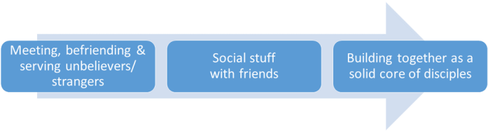 friendship-scale
